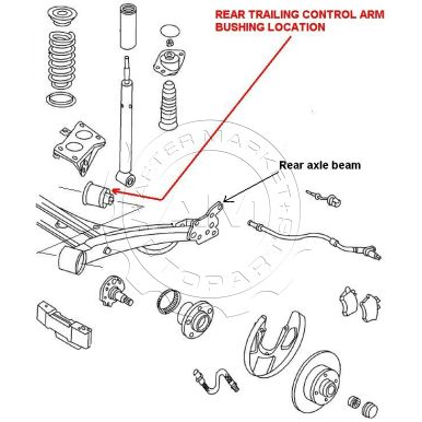 Vw Jetta Front Suspension Diagram on volkswagen 1 8t engine diagram