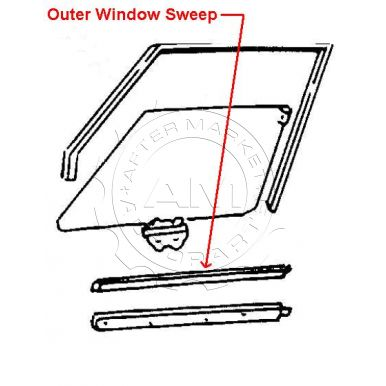 chevy monte carlo window sweep